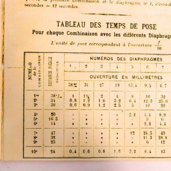 E. FRANCAIS – Trousse Optique N°2
